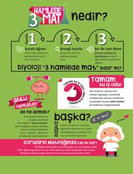 10. SINIF BİYOLOJİ SORU BANKASI - Thumbnail