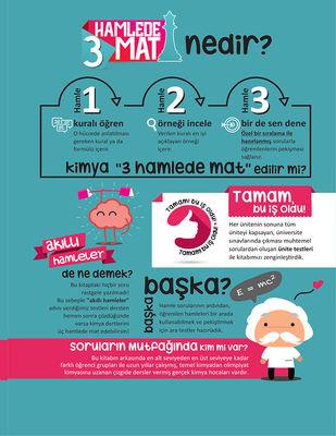 11. SINIF KİMYA SORU BANKASI (2)